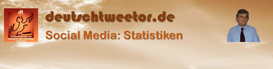 Social Media Statistiken