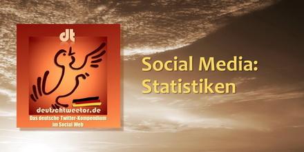 Social Media Statistiken 440